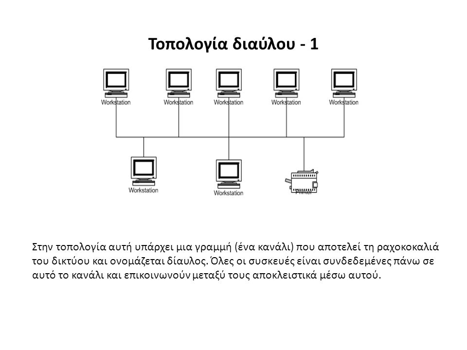 Τοπολογία διαύλου - 1 Στην τοπολογία αυτή υπάρχει μια γραμμή (ένα κανάλι) που αποτελεί τη ραχοκοκαλιά του δικτύου και ονομάζεται δίαυλος.