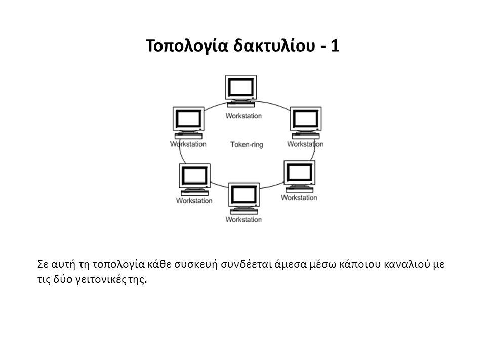 Τοπολογία δακτυλίου - 1 Σε αυτή τη τοπολογία κάθε συσκευή συνδέεται άμεσα μέσω κάποιου καναλιού με τις δύο γειτονικές της.