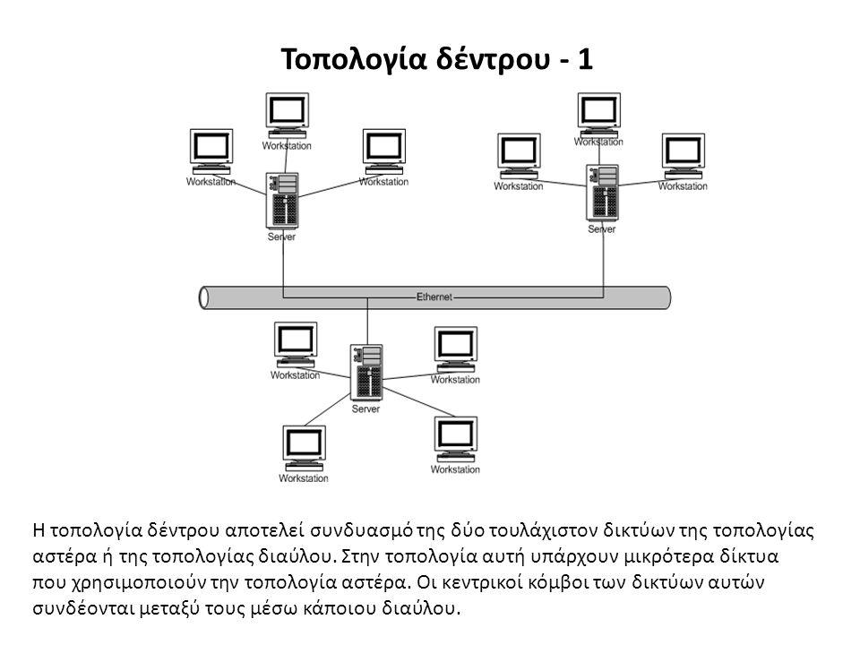 Τοπολογία δέντρου - 1 Η τοπολογία δέντρου αποτελεί συνδυασμό της δύο τουλάχιστον δικτύων της τοπολογίας αστέρα ή της τοπολογίας διαύλου.