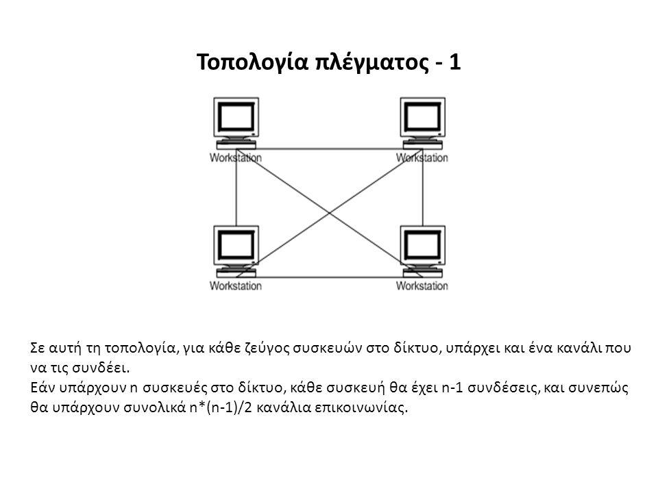 Τοπολογία πλέγματος - 1 Σε αυτή τη τοπολογία, για κάθε ζεύγος συσκευών στο δίκτυο, υπάρχει και ένα κανάλι που να τις συνδέει.