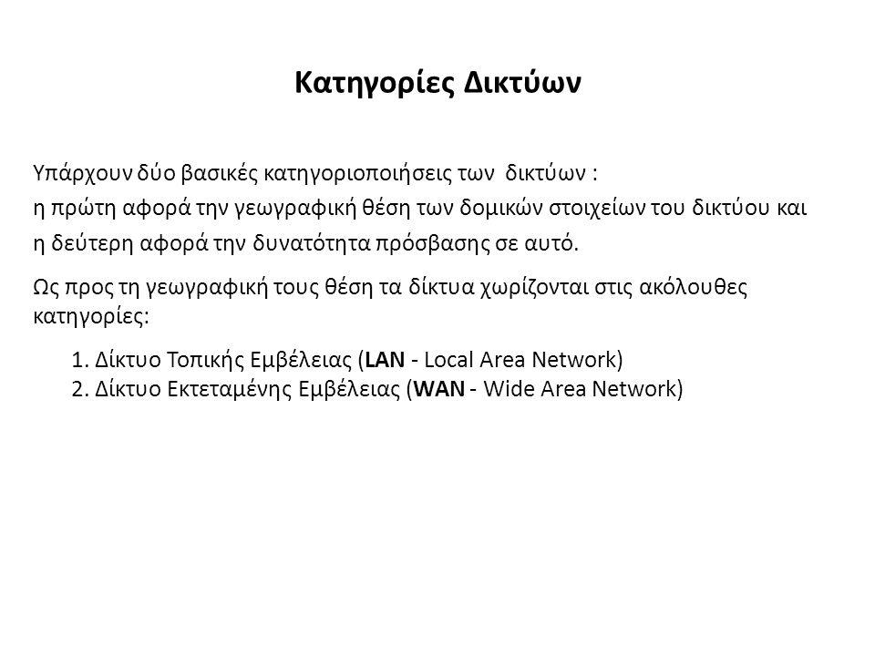 Κατηγορίες Δικτύων Υπάρχουν δύο βασικές κατηγοριοποιήσεις των δικτύων : η πρώτη αφορά την γεωγραφική θέση των δομικών στοιχείων του δικτύου και η δεύτερη αφορά την δυνατότητα πρόσβασης σε αυτό.
