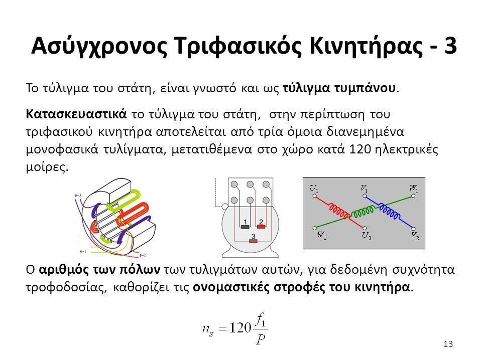 Ασύγχρονος Τριφασικός Κινητήρας - 3 Το τύλιγμα του στάτη, είναι γνωστό και ως τύλιγμα τυμπάνου. Κατασκευαστικά το τύλιγμα του στάτη, στην περίπτωση το