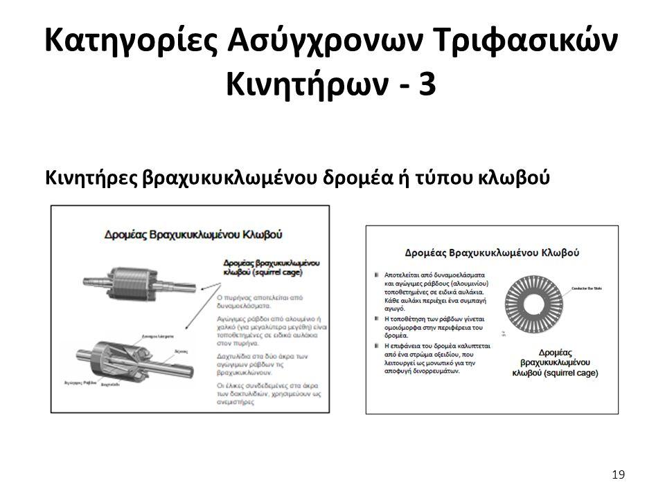 Κατηγορίες Ασύγχρονων Τριφασικών Κινητήρων - 3 Κινητήρες βραχυκυκλωμένου δρομέα ή τύπου κλωβού 19