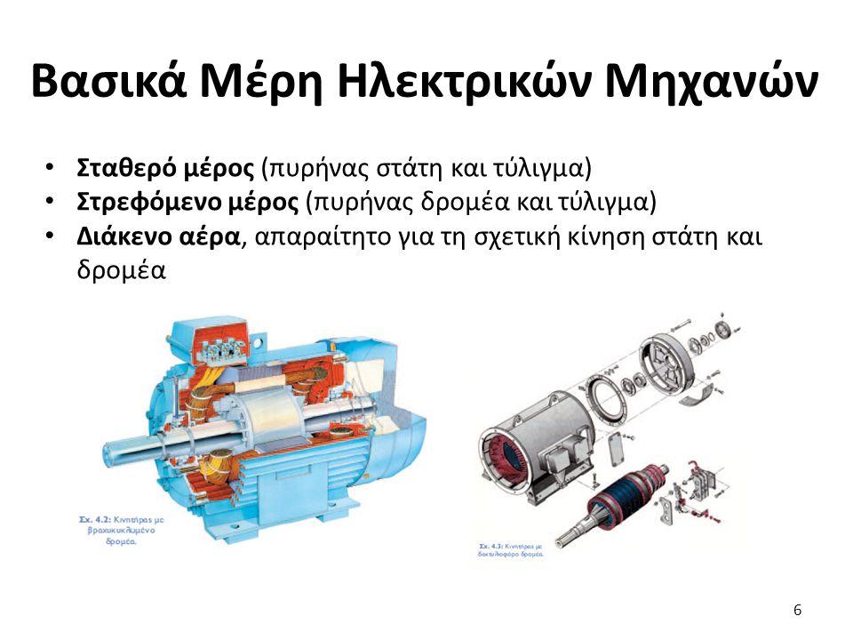 Βασικά Μέρη Ηλεκτρικών Μηχανών Σταθερό μέρος (πυρήνας στάτη και τύλιγμα) Στρεφόμενο μέρος (πυρήνας δρομέα και τύλιγμα) Διάκενο αέρα, απαραίτητο για τη