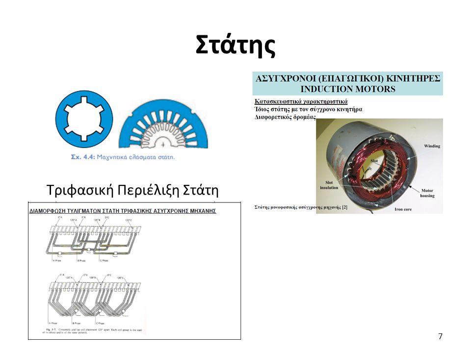 Ισοδύναμο Κύκλωμα 3Φ Ασύγχρονου Κινητήρα - 1 Η ανάλυση λειτουργίας του 3Φ ασύγχρονου κινητήρα στη μόνιμη κατάσταση λειτουργίας γίνεται μέσω του ισοδύναμου κυκλώματος της μιας φάσης όπως ακριβώς και με το μετασχηματιστή: Σε πλήρη αναλογία με το Μ/Σ, το ρεύμα του τυλίγματος του στάτη αποτελείται από δύο συνιστώσες, τη συνιστώσα φορτίου και τη συνιστώσα διέγερσης: 28