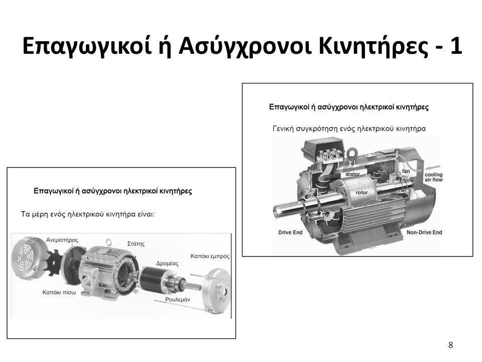 Ισοδύναμο Κύκλωμα 3Φ Ασύγχρονου Κινητήρα - 2 Η συνιστώσα της διέγερσης, παρέχει το ρεύμα που απαιτείται για την εγκατάσταση της συνιστάμενης μαγνητικής ροής στο διάκενο της μηχανής και το οποίο είναι πρακτικά σταθερό και ανεξάρτητο από τις συνθήκες φόρτισης του κινητήρα.
