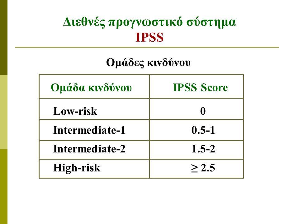Διεθνές προγνωστικό σύστημα IPSS Ομάδες κινδύνου Ομάδα κινδύνου IPSS Score Low-risk 0 Intermediate-10.5-1 Intermediate-21.5-2 High-risk≥ 2.5