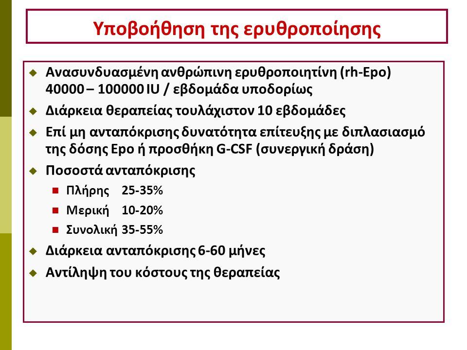 Υποβοήθηση της ερυθροποίησης  Ανασυνδυασμένη ανθρώπινη ερυθροποιητίνη (rh-Epo) 40000 – 100000 IU / εβδομάδα υποδορίως  Διάρκεια θεραπείας τουλάχιστον 10 εβδομάδες  Επί μη ανταπόκρισης δυνατότητα επίτευξης με διπλασιασμό της δόσης Epo ή προσθήκη G-CSF (συνεργική δράση)  Ποσοστά ανταπόκρισης Πλήρης 25-35% Μερική 10-20% Συνολική 35-55%  Διάρκεια ανταπόκρισης 6-60 μήνες  Αντίληψη του κόστους της θεραπείας