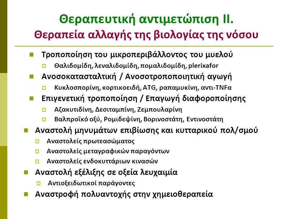 Τροποποίηση του μικροπεριβάλλοντος του μυελού  Θαλιδομίδη, λεναλιδομίδη, πομαλιδομίδη, plerixafor Ανοσοκατασταλτική / Ανοσοτροποποιητική αγωγή  Κυκλοσπορίνη, κορτικοειδή, ATG, ραπαμυκίνη, αντι-TNFα Επιγενετική τροποποίηση / Επαγωγή διαφοροποίησης  Αζακυτιδίνη, Δεσιταμπίνη, Ζεμπουλαρίνη  Βαλπροϊκό οξύ, Ρομιδεψίνη, Βορινοστάτη, Εντινοστάτη Αναστολή μηνυμάτων επιβίωσης και κυτταρικού πολ/σμού  Αναστολείς πρωτεασώματος  Αναστολείς μεταγραφικών παραγόντων  Αναστολείς ενδοκυττάριων κινασών Αναστολή εξέλιξης σε οξεία λευχαιμία  Αντιοξειδωτικοί παράγοντες Αναστροφή πολυαντοχής στην χημειοθεραπεία Θεραπευτική αντιμετώπιση ΙΙ.
