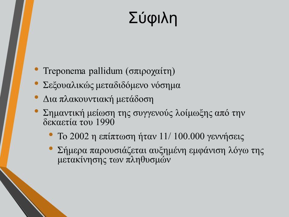 Σύφιλη Treponema pallidum (σπιροχαίτη) Σεξουαλικώς μεταδιδόμενο νόσημα Δια πλακουντιακή μετάδοση Σημαντική μείωση της συγγενούς λοίμωξης από την δεκαε