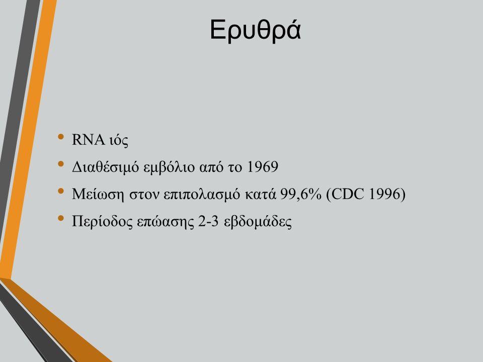 RNA ιός Διαθέσιμό εμβόλιο από το 1969 Μείωση στον επιπολασμό κατά 99,6% (CDC 1996) Περίοδος επώασης 2-3 εβδομάδες