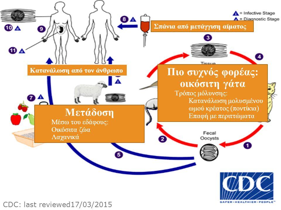 CDC: last reviewed17/03/2015 Πιο συχνός φορέας: οικόσιτη γάτα Τρόπος μόλυνσης: Κατανάλωση μολυσμένου ωμού κρέατος (ποντίκια) Επαφή με περιττώματα Μετά