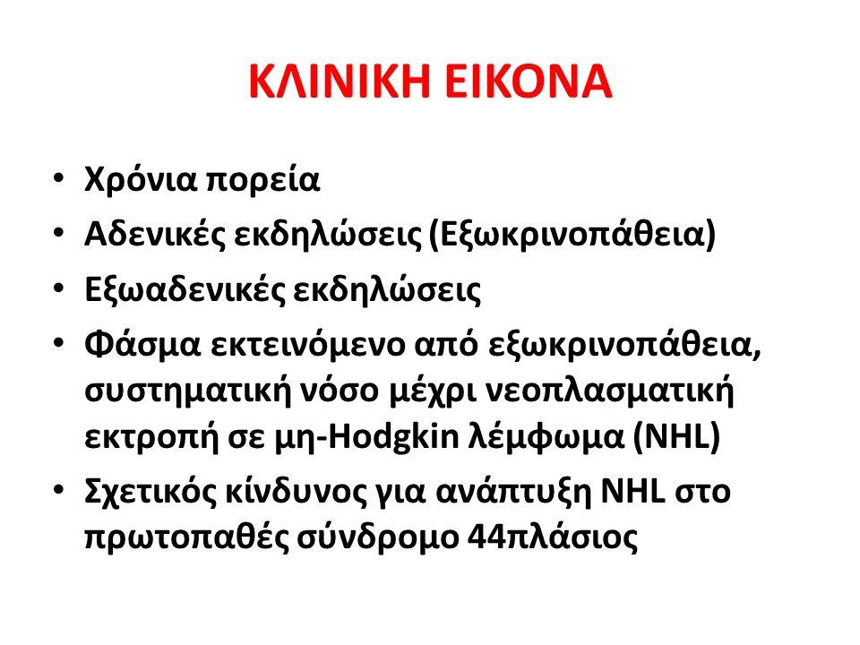 ΚΛΙΝΙΚΗ ΕΙΚΟΝΑ Χρόνια πορεία Αδενικές εκδηλώσεις (Εξωκρινοπάθεια) Εξωαδενικές εκδηλώσεις Φάσμα εκτεινόμενο από εξωκρινοπάθεια, συστηματική νόσο μέχρι νεοπλασματική εκτροπή σε μη-Hodgkin λέμφωμα (NHL) Σχετικός κίνδυνος για ανάπτυξη NHL στο πρωτοπαθές σύνδρομο 44πλάσιος