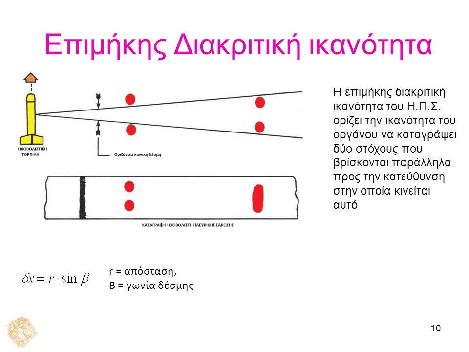 10 Επιμήκης Διακριτική ικανότητα r = απόσταση, Β = γωνία δέσμης Η επιμήκης διακριτική ικανότητα του Η.Π.Σ. ορίζει την ικανότητα του οργάνου να καταγρά