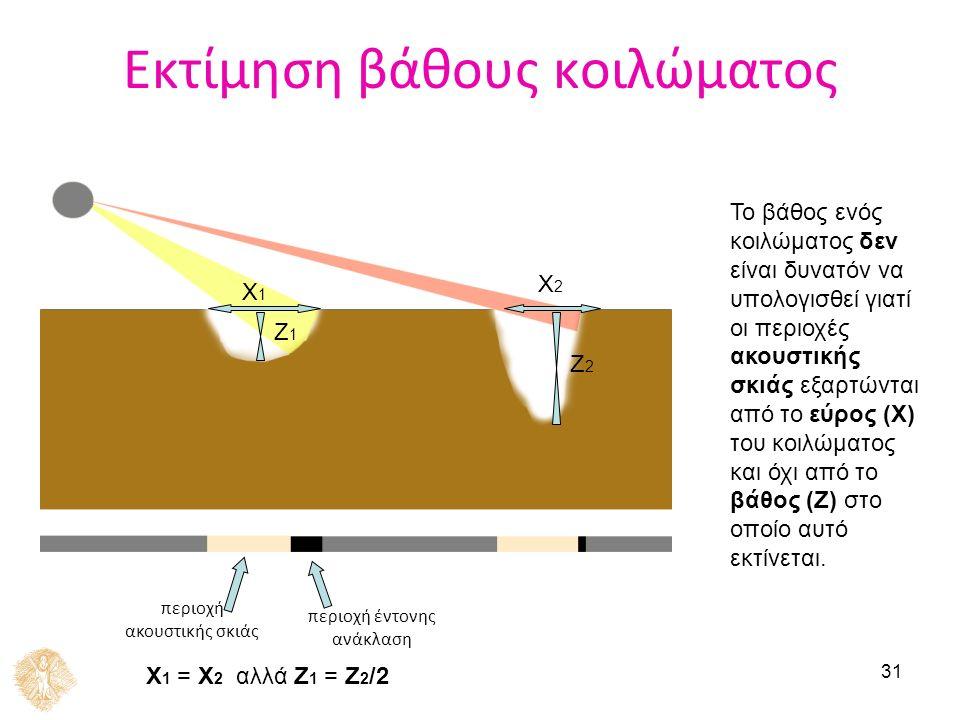 31 Εκτίμηση βάθους κοιλώματος περιοχή ακουστικής σκιάς περιοχή έντονης ανάκλαση Το βάθος ενός κοιλώματος δεν είναι δυνατόν να υπολογισθεί γιατί οι περ