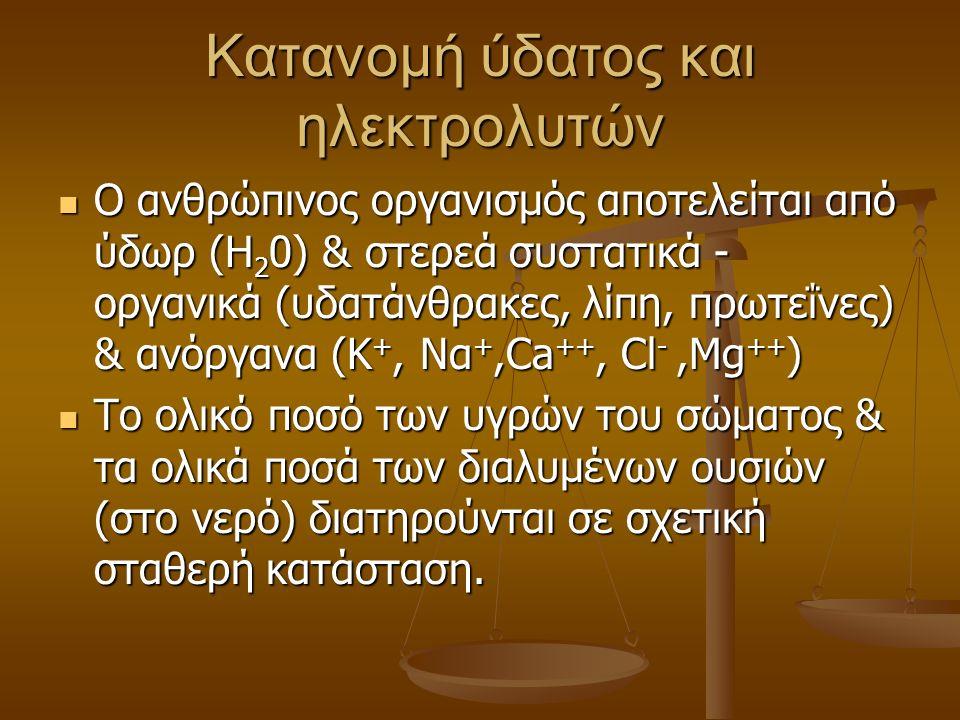 Κατανομή ύδατος και ηλεκτρολυτών Ο ανθρώπινος οργανισμός αποτελείται από ύδωρ (Η 2 0) & στερεά συστατικά - οργανικά (υδατάνθρακες, λίπη, πρωτεΐνες) & ανόργανα (Κ +, Να +,Ca ++, Cl -,Mg ++ ) Ο ανθρώπινος οργανισμός αποτελείται από ύδωρ (Η 2 0) & στερεά συστατικά - οργανικά (υδατάνθρακες, λίπη, πρωτεΐνες) & ανόργανα (Κ +, Να +,Ca ++, Cl -,Mg ++ ) Το ολικό ποσό των υγρών του σώματος & τα ολικά ποσά των διαλυμένων ουσιών (στο νερό) διατηρούνται σε σχετική σταθερή κατάσταση.