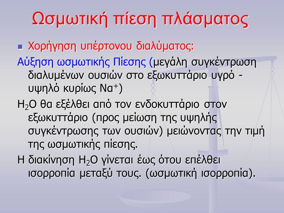 Ωσμωτική πίεση πλάσματος Χορήγηση υπέρτονου διαλύματος: Χορήγηση υπέρτονου διαλύματος: Αύξηση ωσμωτικής Πίεσης (μεγάλη συγκέντρωση διαλυμένων ουσιών στο εξωκυττάριο υγρό - υψηλό κυρίως Να + ) Η 2 Ο θα εξέλθει από τον ενδοκυττάριο στον εξωκυττάριο (προς μείωση της υψηλής συγκέντρωσης των ουσιών) μειώνοντας την τιμή της ωσμωτικής πίεσης.