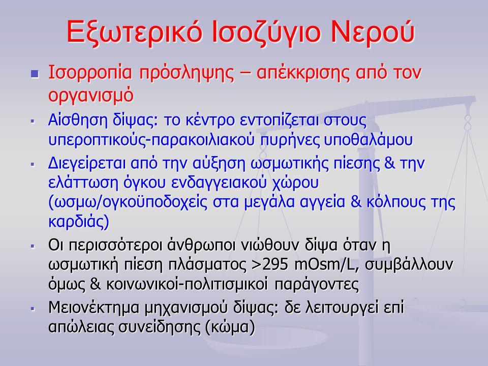 Εξωτερικό Ισοζύγιο Νερού Ισορροπία πρόσληψης – απέκκρισης από τον οργανισμό Ισορροπία πρόσληψης – απέκκρισης από τον οργανισμό  Αίσθηση δίψας: το κέν