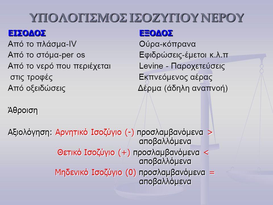 ΥΠΟΛΟΓΙΣΜΟΣ ΙΣΟΖΥΓΙΟΥ ΝΕΡΟΥ ΕΙΣΟΔΟΣΕΞΟΔΟΣ Από το πλάσμα-IVΟύρα-κόπρανα Aπό το στόμα-per osΕφιδρώσεις-έμετοι κ.λ.π Από το νερό που περιέχεται Levine - Παροχετεύσεις στις τροφές Εκπνεόμενος αέρας Από οξειδώσεις Δέρμα (άδηλη αναπνοή) Άθροιση Αξιολόγηση: Αρνητικό Ισοζύγιο (-) προσλαμβανόμενα > αποβαλλόμενα Θετικό Ισοζύγιο (+) προσλαμβανόμενα < αποβαλλόμενα Μηδενικό Ισοζύγιο (0) προσλαμβανόμενα = αποβαλλόμενα