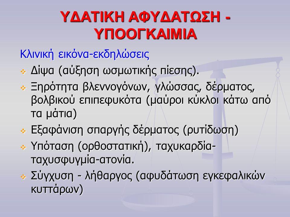 ΥΔΑΤΙΚΗ ΑΦΥΔΑΤΩΣΗ - ΥΠΟΟΓΚΑΙΜΙΑ Κλινική εικόνα-εκδηλώσεις  Δίψα (αύξηση ωσμωτικής πίεσης).