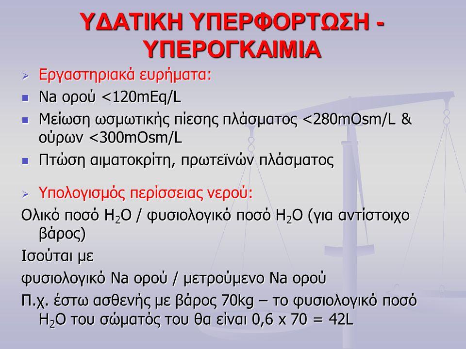 ΥΔΑΤΙΚΗ ΥΠΕΡΦΟΡΤΩΣΗ - ΥΠΕΡΟΓΚΑΙΜΙΑ  Εργαστηριακά ευρήματα: Na ορού <120mEq/L Na ορού <120mEq/L Μείωση ωσμωτικής πίεσης πλάσματος <280mOsm/L & ούρων <300mOsm/L Μείωση ωσμωτικής πίεσης πλάσματος <280mOsm/L & ούρων <300mOsm/L Πτώση αιματοκρίτη, πρωτεϊνών πλάσματος Πτώση αιματοκρίτη, πρωτεϊνών πλάσματος  Υπολογισμός περίσσειας νερού: Ολικό ποσό H 2 O / φυσιολογικό ποσό H 2 O (για αντίστοιχο βάρος) Ισούται με φυσιολογικό Na ορού / μετρούμενο Na ορού Π.χ.