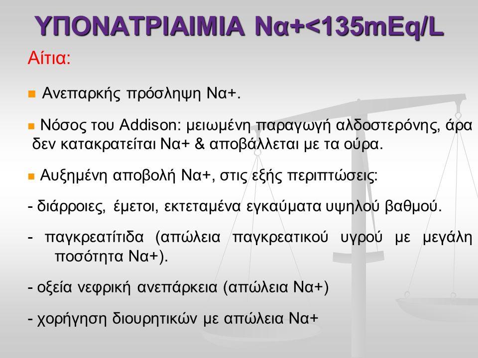 ΥΠΟΝΑΤΡΙΑΙΜΙΑ Nα+<135mEq/L Αίτια: Ανεπαρκής πρόσληψη Να+. Νόσος του Addison: μειωμένη παραγωγή αλδοστερόνης, άρα δεν κατακρατείται Να+ & αποβάλλεται μ