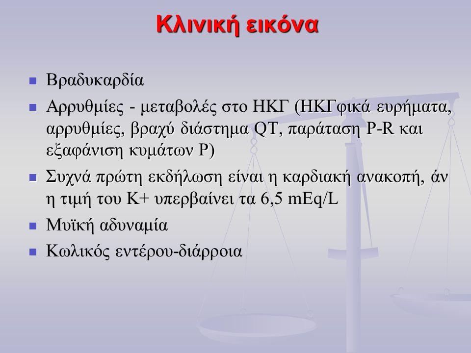 Κλινική εικόνα Βραδυκαρδία (ΗΚΓφικά ευρήματα, αρρυθμίες, βραχύ διάστημα QT, παράταση P-R και εξαφάνιση κυμάτων Ρ) Αρρυθμίες - μεταβολές στο ΗΚΓ (ΗΚΓφικά ευρήματα, αρρυθμίες, βραχύ διάστημα QT, παράταση P-R και εξαφάνιση κυμάτων Ρ) Συχνά πρώτη εκδήλωση είναι η καρδιακή ανακοπή, Συχνά πρώτη εκδήλωση είναι η καρδιακή ανακοπή, άν η τιμή του Κ+ υπερβαίνει τα 6,5 mEq/L Μυϊκή αδυναμία Κωλικός εντέρου-διάρροια