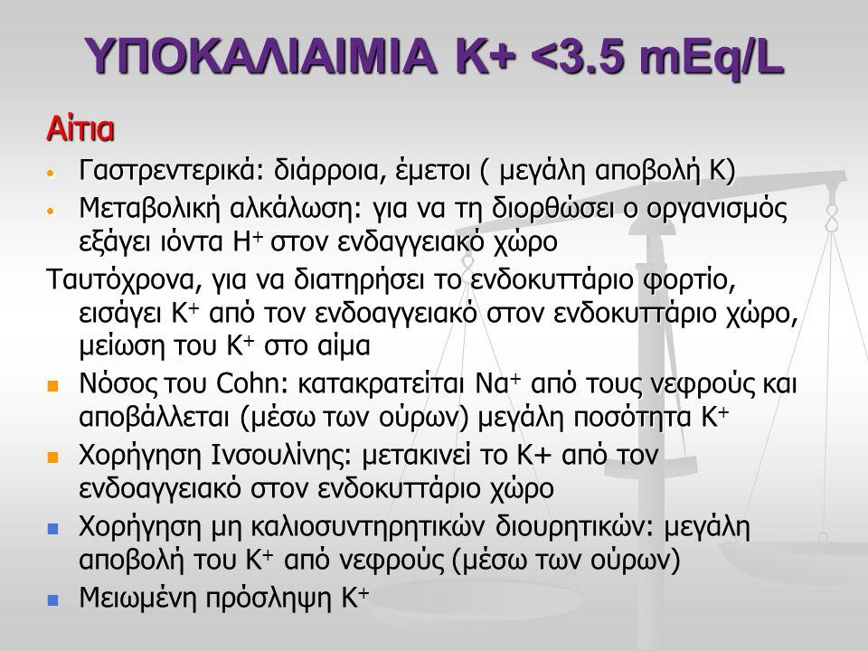 ΥΠΟΚΑΛΙΑΙΜΙΑ Κ+ <3.5 mEq/L Αίτια  Γαστρεντερικά: διάρροια, έμετοι ( μεγάλη αποβολή Κ)  Μεταβολική αλκάλωση: για να τη διορθώσει ο οργανισμός εξάγει ιόντα Η + στον ενδαγγειακό χώρο Ταυτόχρονα, για να διατηρήσει το ενδοκυττάριο φορτίο, εισάγει Κ + από τον ενδοαγγειακό στον ενδοκυττάριο χώρο, μείωση του Κ + στο αίμα Νόσος του Cohn: κατακρατείται Να + από τους νεφρούς και αποβάλλεται (μέσω των ούρων) μεγάλη ποσότητα Κ + Νόσος του Cohn: κατακρατείται Να + από τους νεφρούς και αποβάλλεται (μέσω των ούρων) μεγάλη ποσότητα Κ + Χορήγηση Ινσουλίνης: μετακινεί το Κ+ από τον ενδοαγγειακό στον ενδοκυττάριο χώρο Χορήγηση μη καλιοσυντηρητικών διουρητικών: μεγάλη αποβολή του Κ + από νεφρούς (μέσω των ούρων) Μειωμένη πρόσληψη Κ +