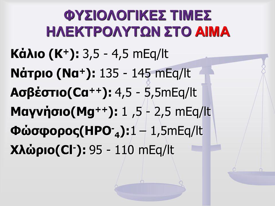 ΦΥΣΙΟΛΟΓΙΚΕΣ ΤΙΜΕΣ ΗΛΕΚΤΡΟΛΥΤΩΝ ΣΤΟ ΑΙΜΑ Κάλιο (Κ + ): 3,5 - 4,5 mEq/lt Νάτριο (Nα + ): 135 - 145 mΕq/lt Ασβέστιο(Cα ++ ): - 5,5mEq/lt Ασβέστιο(Cα ++ ): 4,5 - 5,5mEq/lt Μαγνήσιο(Mg ++ ): 1,5 - 2,5 mEq/lt Φώσφορος(HPO - 4 ):1 – 1,5mEq/lt Χλώριο(Cl - ): 95 - 110 mEq/lt