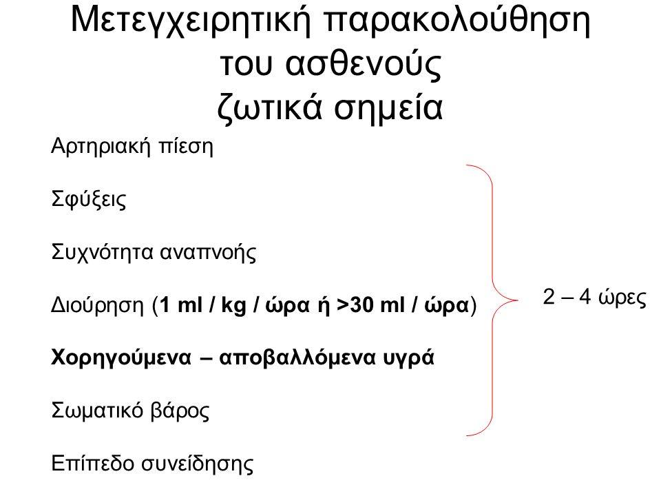 Μετεγχειρητική παρακολούθηση του ασθενούς ζωτικά σημεία Αρτηριακή πίεση Σφύξεις Συχνότητα αναπνοής Διούρηση (1 ml / kg / ώρα ή >30 ml / ώρα) Χορηγούμενα – αποβαλλόμενα υγρά Σωματικό βάρος Επίπεδο συνείδησης 2 – 4 ώρες