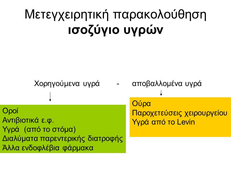 Μετεγχειρητική παρακολούθηση ισοζύγιο υγρών Χορηγούμενα υγρά - αποβαλλομένα υγρά Οροί Αντιβιοτικά ε.φ. Υγρά (από το στόμα) Διαλύματα παρεντερικής διατ