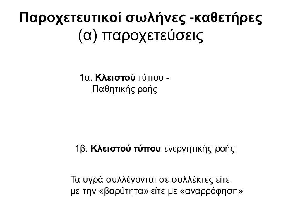 1α. Κλειστού τύπου - Παθητικής ροής 1β.