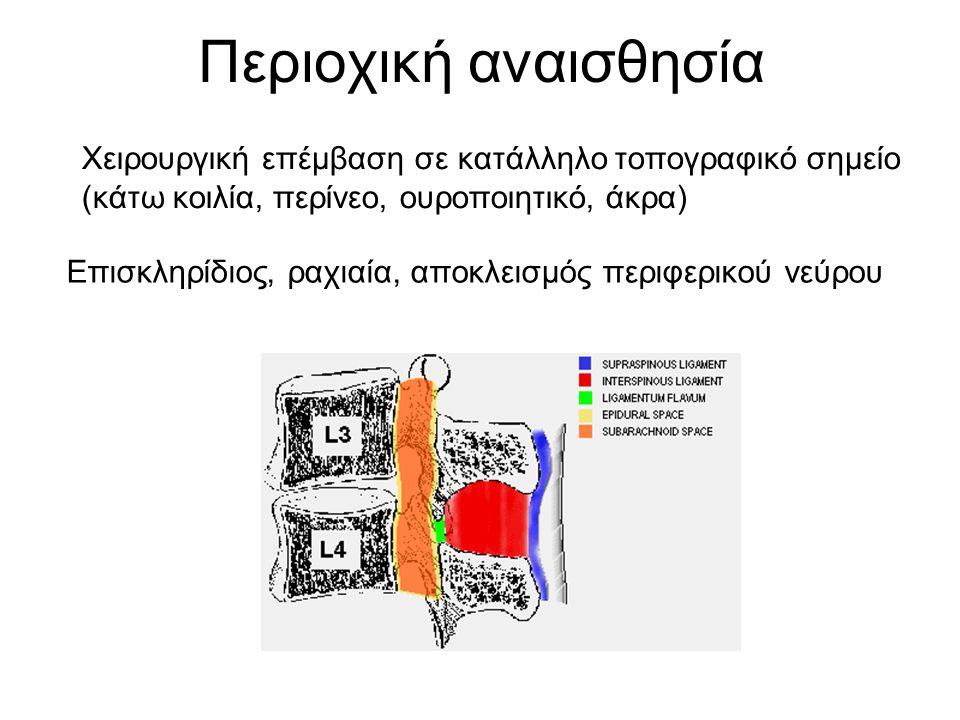 Περιοχική αναισθησία Χειρουργική επέμβαση σε κατάλληλο τοπογραφικό σημείο (κάτω κοιλία, περίνεο, ουροποιητικό, άκρα) Επισκληρίδιος, ραχιαία, αποκλεισμ