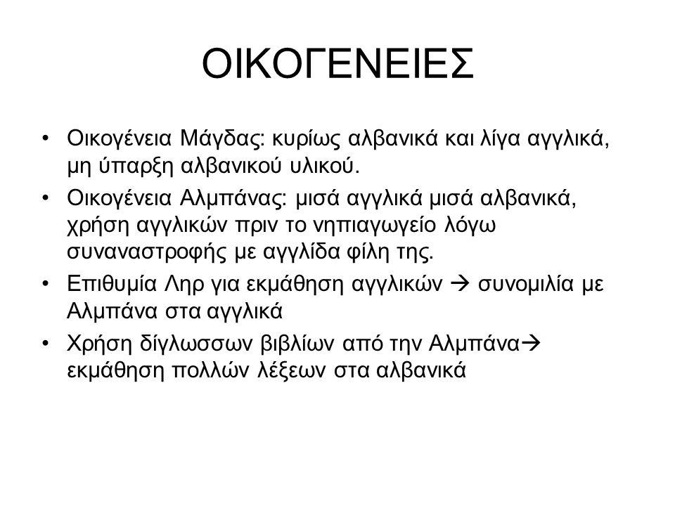 ΟΙΚΟΓΕΝΕΙΕΣ Οικογένεια Μάγδας: κυρίως αλβανικά και λίγα αγγλικά, μη ύπαρξη αλβανικού υλικού. Οικογένεια Αλμπάνας: μισά αγγλικά μισά αλβανικά, χρήση αγ