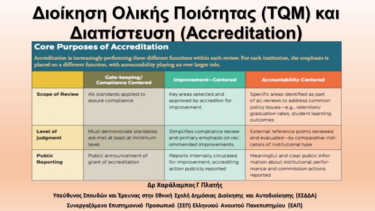 Διοίκηση Ολικής Ποιότητας (ΤQM) και Διαπίστευση (Accreditation ) Δρ Χαράλαμπος Γ Πλατής Υπεύθυνος Σπουδών και Έρευνας στην Εθνική Σχολή Δημόσιας Διοίκ