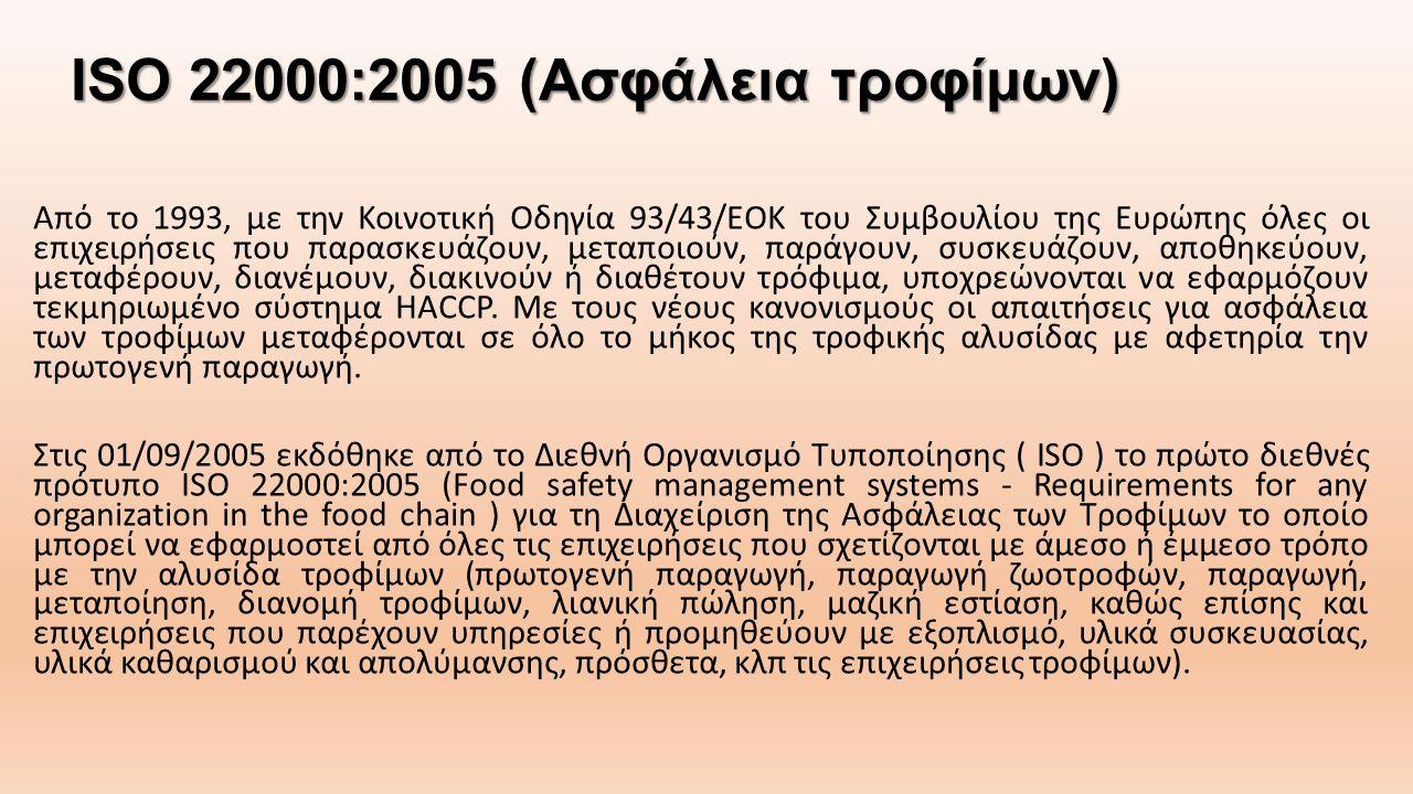 ISO 22000:2005 (Ασφάλεια τροφίμων) Από το 1993, με την Κοινοτική Οδηγία 93/43/ΕΟΚ του Συμβουλίου της Ευρώπης όλες οι επιχειρήσεις που παρασκευάζουν, μ