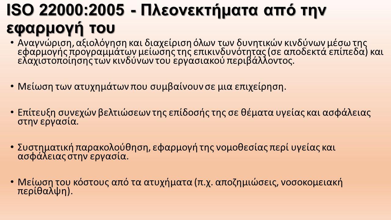 ISO 22000:2005 - Πλεονεκτήματα από την εφαρμογή του Αναγνώριση, αξιολόγηση και διαχείριση όλων των δυνητικών κινδύνων μέσω της εφαρμογής προγραμμάτων