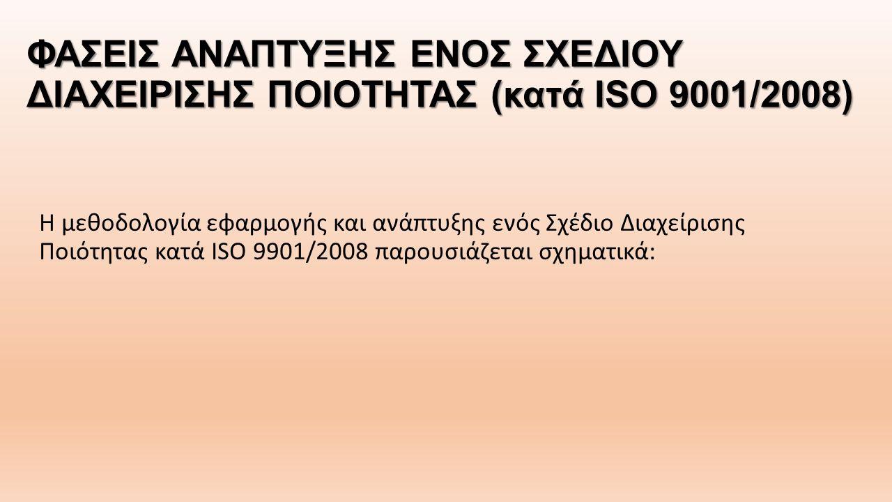ΦΑΣΕΙΣ ΑΝΑΠΤΥΞΗΣ ΕΝΟΣ ΣΧΕΔΙΟΥ ΔΙΑΧΕΙΡΙΣΗΣ ΠΟΙΟΤΗΤΑΣ (κατά ISO 9001/2008) Η μεθοδολογία εφαρμογής και ανάπτυξης ενός Σχέδιο Διαχείρισης Ποιότητας κατά