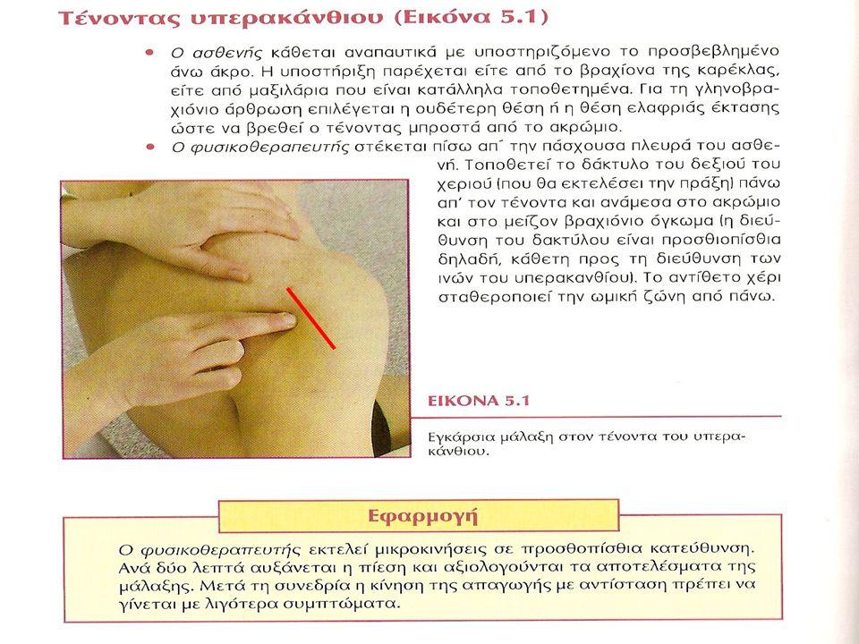 Kων/νος Φουσέκης, Καθηγητής Εφ. Φυσικοθεραπείας Παραδειγματα εφαρμογης Τενοντας υπερακάνθιου