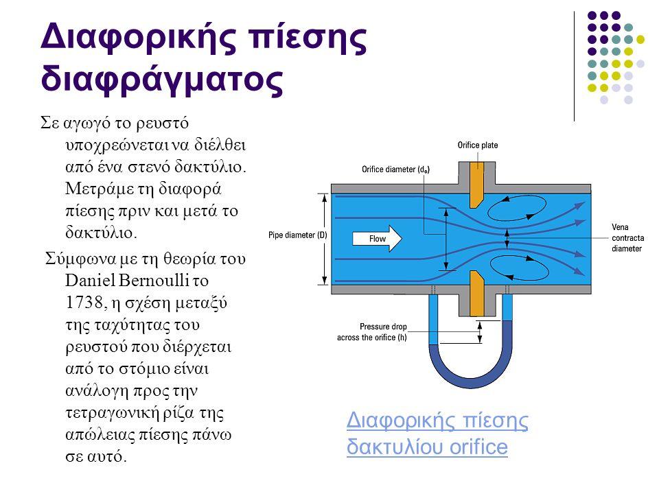 Διαφορικής πίεσης σωλήνα Pitot Στο σωλήνα Pitot μετριέται η πίεση που αναπτύσσεται λόγω της ροής του ρευστού (δυναμική πίεση).