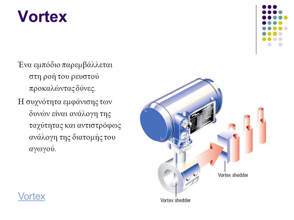 Vortex Ένα εμπόδιο παρεμβάλλεται στη ροή του ρευστού προκαλώντας δύνες.
