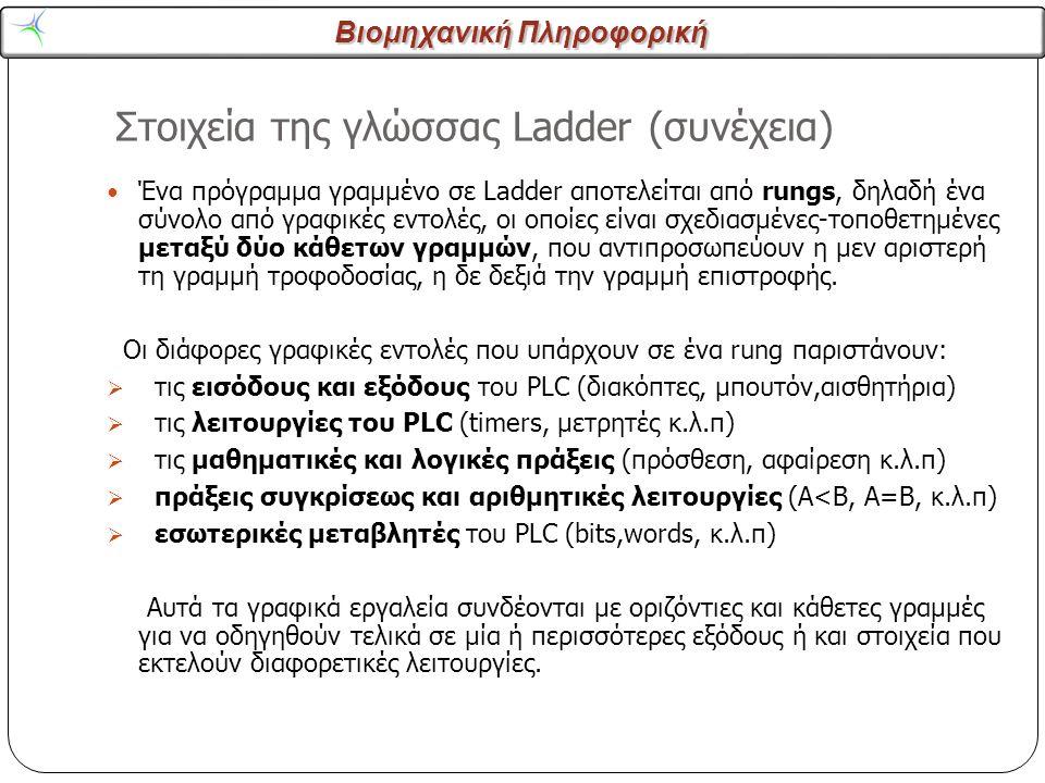 Βιομηχανική Πληροφορική Στοιχεία της γλώσσας Ladder (συνέχεια) 3 Ένα πρόγραμμα γραμμένο σε Ladder αποτελείται από rungs, δηλαδή ένα σύνολο από γραφικέ