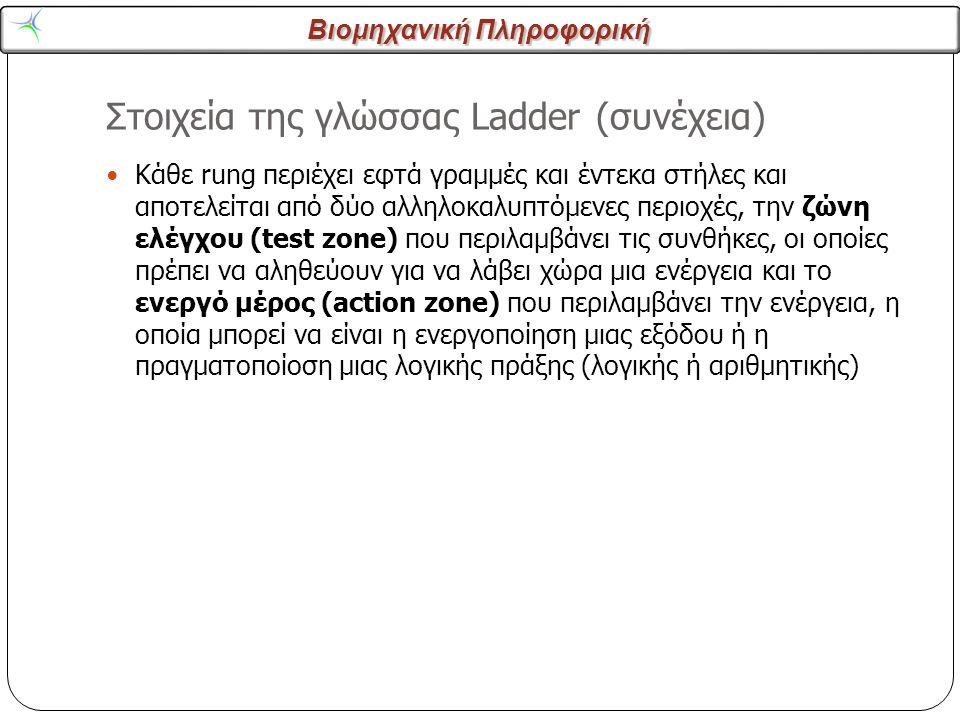 Βιομηχανική Πληροφορική Στοιχεία της γλώσσας Ladder (συνέχεια) 4 Κάθε rung περιέχει εφτά γραμμές και έντεκα στήλες και αποτελείται από δύο αλληλοκαλυπ