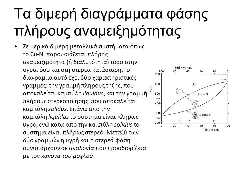 Τα διμερή διαγράμματα φάσης πλήρους αναμειξημότητας Σε μερικά διμερή μεταλλικά συστήματα όπως το Cu-Ni παρουσιάζεται πλήρης αναμειξιμότητα (ή διαλυτότητα) τόσο στην υγρά, όσο και στη στερεά κατάσταση.Το διάγραμμα αυτό έχει δύο χαρακτηριστικές γραμμές: την γραμμή πλήρους τήξης, που αποκαλείται καμπύλη liquidus, και την γραμμή πλήρους στερεοποίησης, που αποκαλείται καμπύλη solidus.