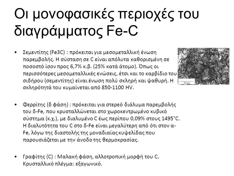 Οι μονοφασικές περιοχές του διαγράμματος Fe-C Σεμεντίτης (Fe3C) : πρόκειται για μεσομεταλλική ένωση παρεμβολής.