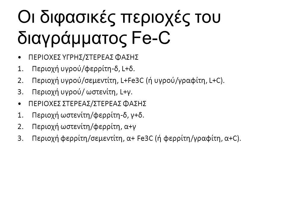 Οι διφασικές περιοχές του διαγράμματος Fe-C ΠΕΡΙΟΧΕΣ ΥΓΡΗΣ/ΣΤΕΡΕΑΣ ΦΑΣΗΣ 1.Περιοχή υγρού/φερρίτη-δ, L+δ.