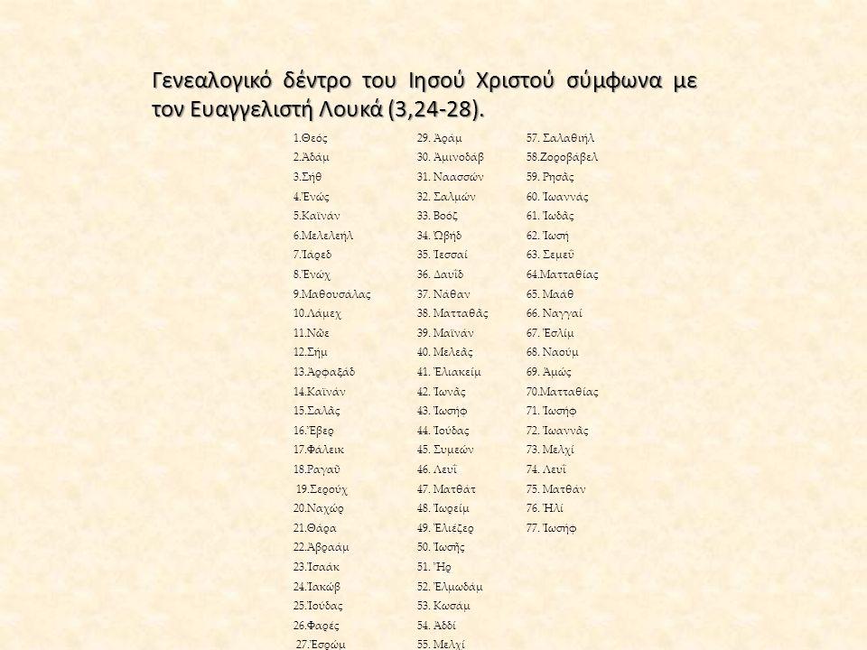 Γενεαλογικό δέντρο του Ιησού Χριστού σύμφωνα με τον Ευαγγελιστή Λουκά (3,24-28).