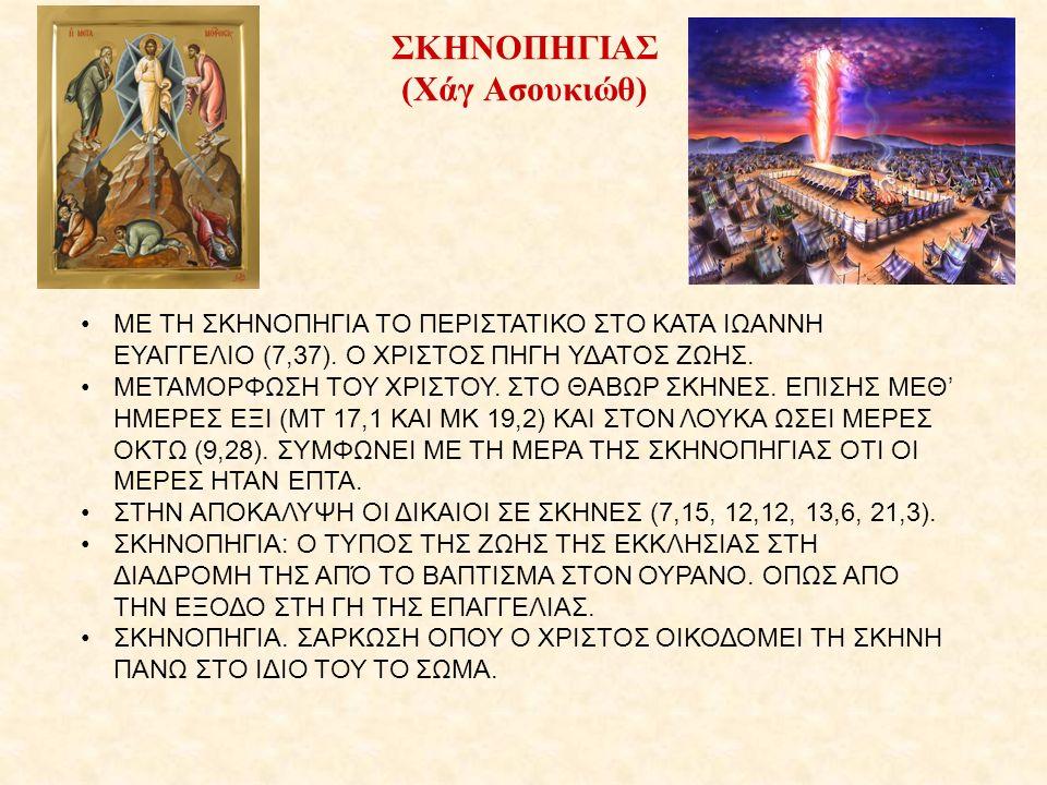 ΜΕ ΤΗ ΣΚΗΝΟΠΗΓΙΑ ΤΟ ΠΕΡΙΣΤΑΤΙΚΟ ΣΤΟ ΚΑΤΑ ΙΩΑΝΝΗ ΕΥΑΓΓΕΛΙΟ (7,37).