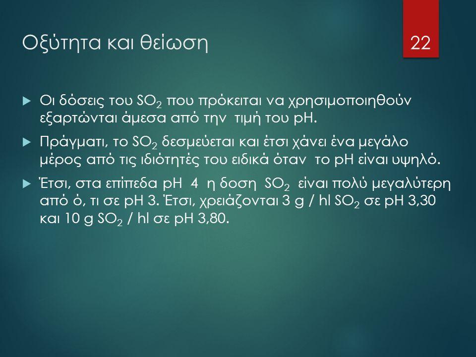 Οξύτητα και θείωση  Οι δόσεις του SO 2 που πρόκειται να χρησιμοποιηθούν εξαρτώνται άμεσα από την τιμή του pH.