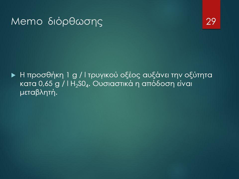 Memo διόρθωσης  Η προσθήκη 1 g / l τρυγικού οξέος αυξάνει την οξύτητα κατα 0,65 g / l H 2 S0 4.